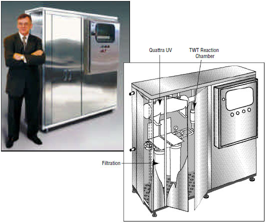 1000 GPM - Multi-Staged Bacterial Reduction System